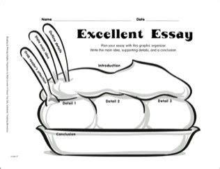 5-paragraph essay writing help, ideas, topics, examples